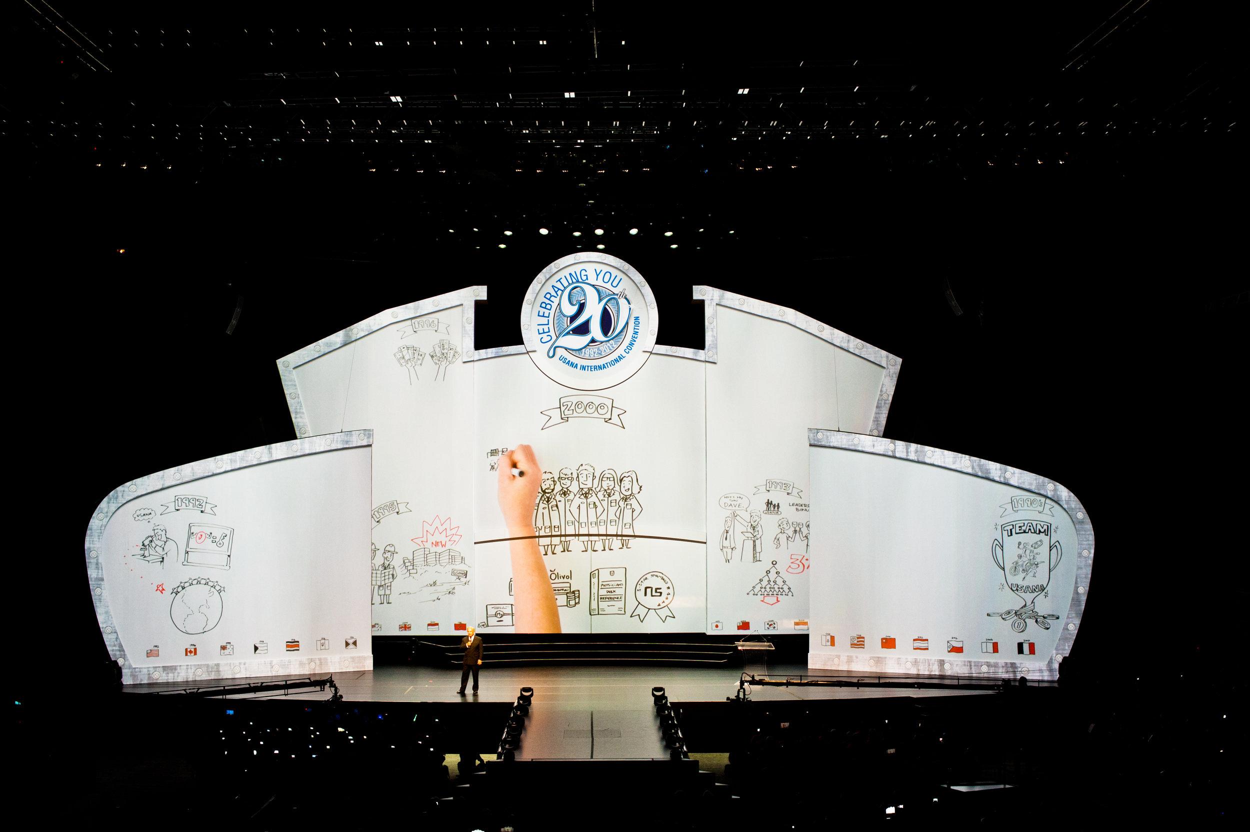 Usana International Convention 2012