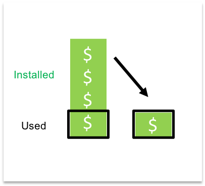Reduce Cost via higher utilization - Distributed, volume management across scale-out, server-less NVMe storage nodes. Now works across racks via lossy leaf-spine networks