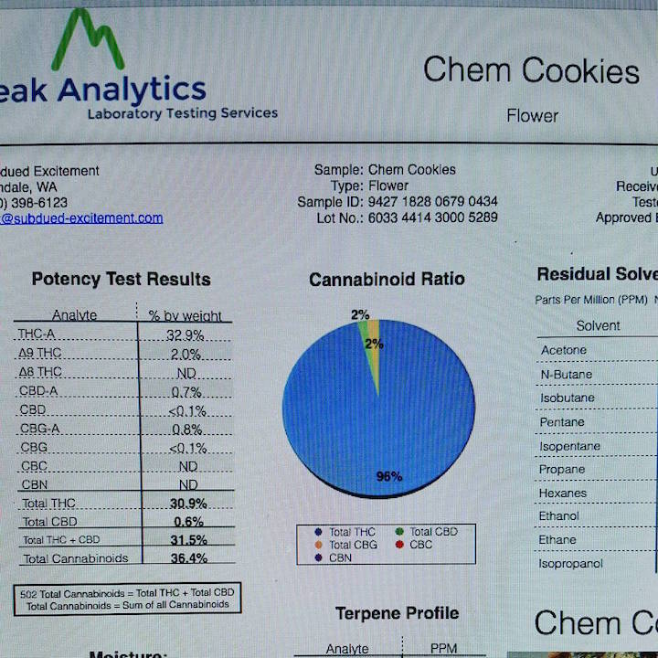 chemcookies lab3.jpg
