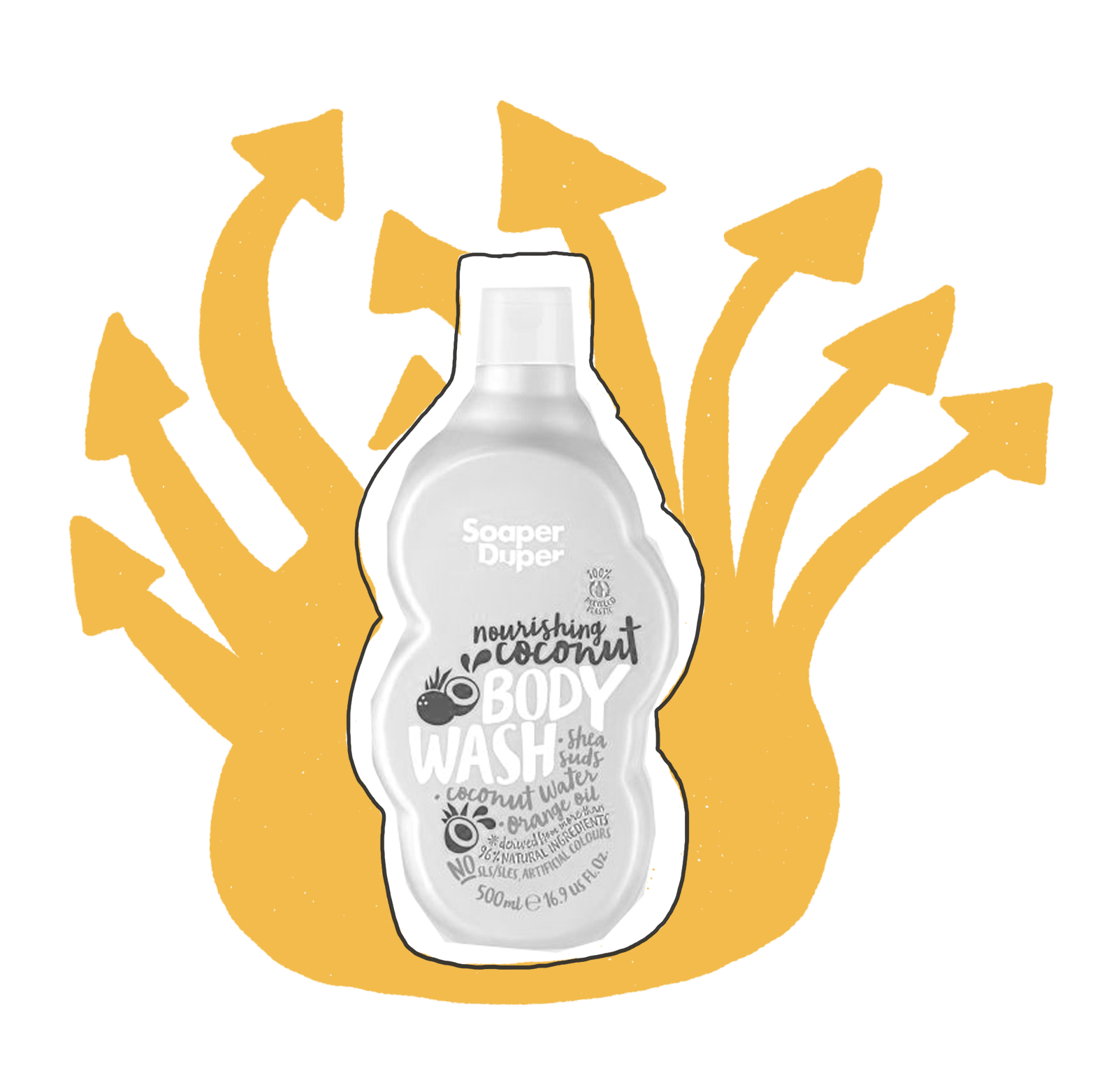 In: - Coconut Body Wash