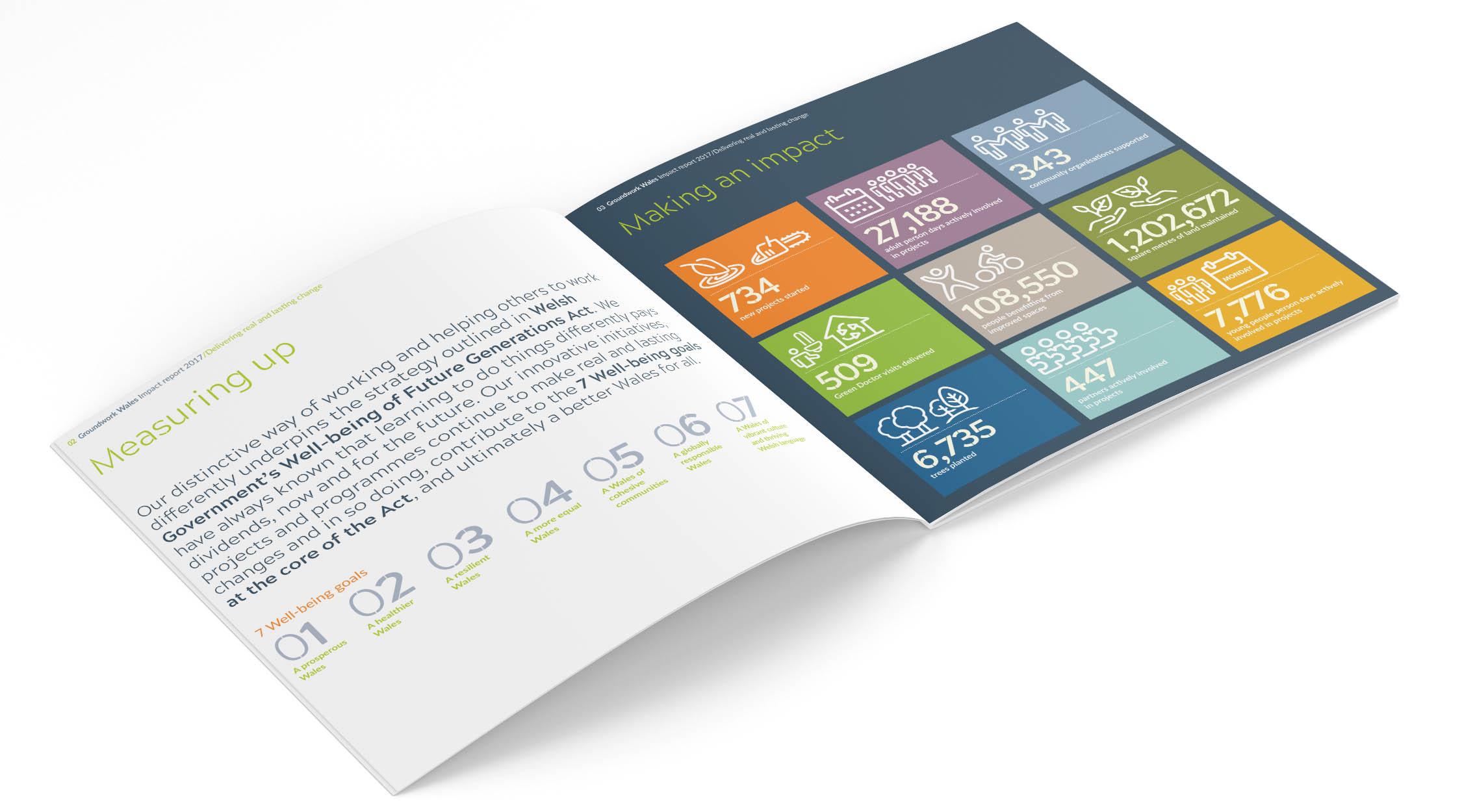 groundwork-wales-impact-report-spread.jpg