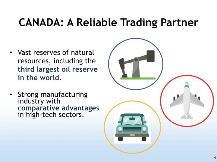 WAC Foothills_Canada-US Relations PPT-October 2018-FINAL.004.jpeg