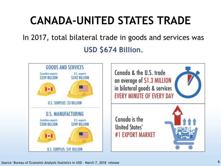 WAC Foothills_Canada-US Relations PPT-October 2018-FINAL.006.jpeg