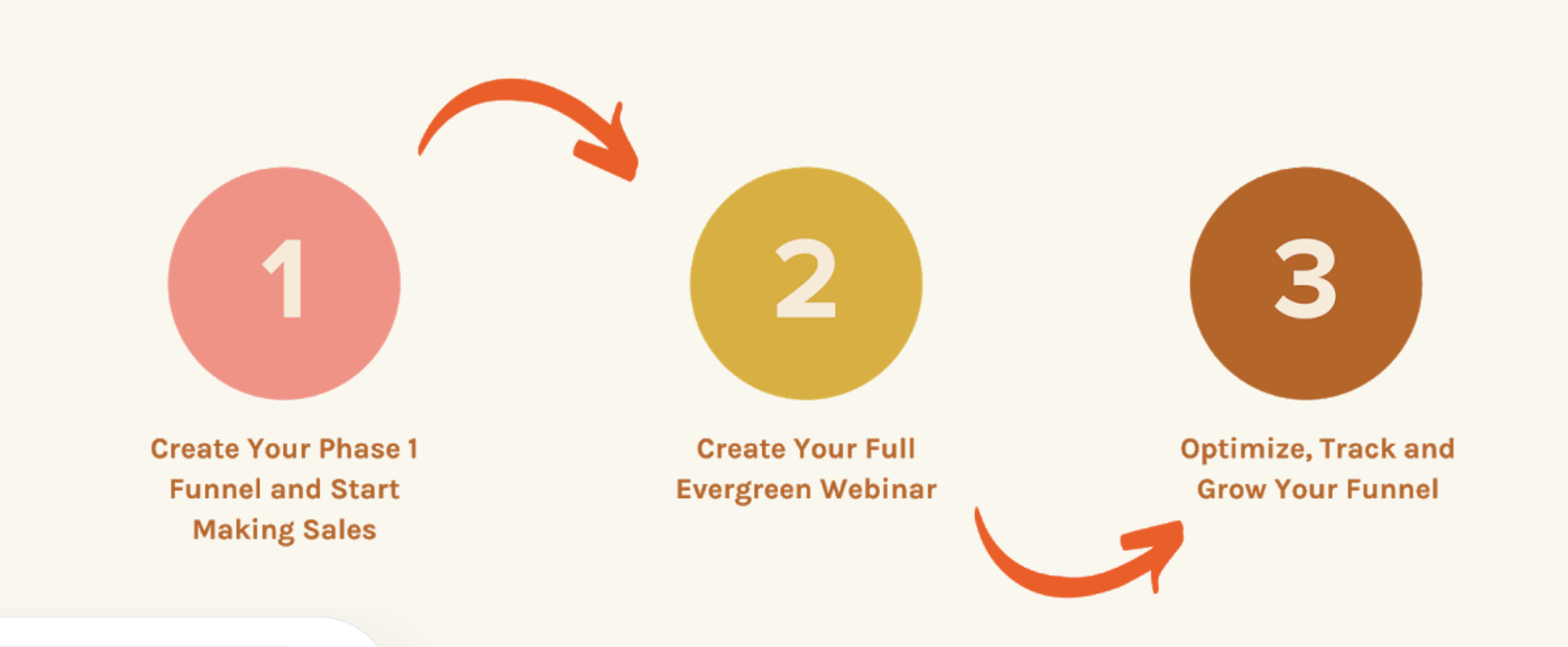 Masterclass: Sell Your Course Everyday With An Evergreen Sales Funnel 🔊 2019-07-01 10-15-49.jpg