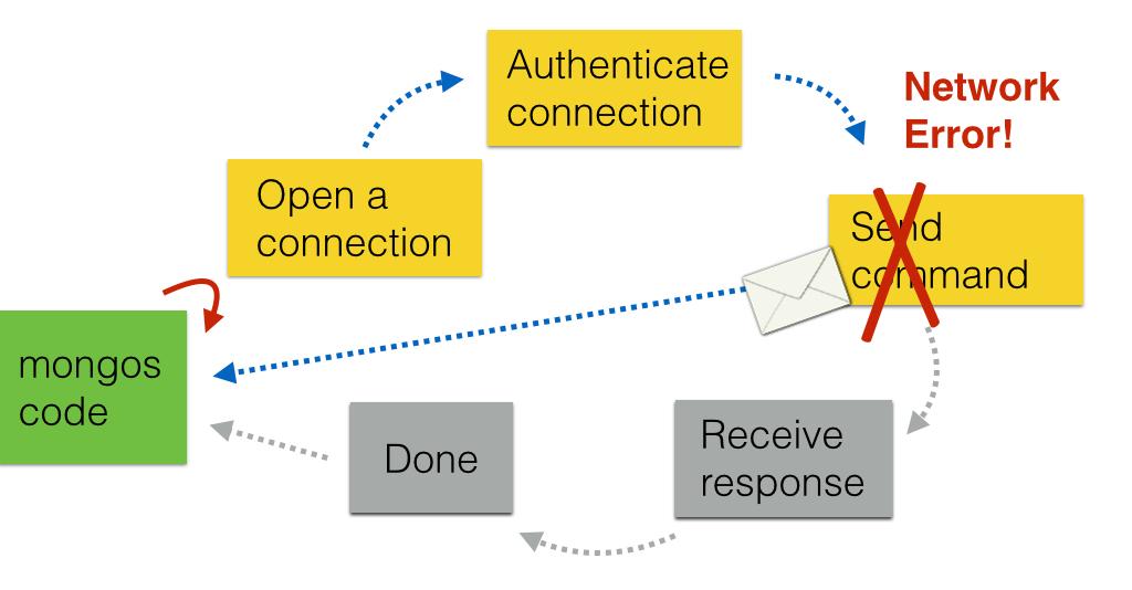 Network errors can interrupt the state machine