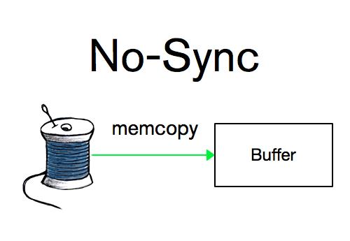 3_no-sync.png