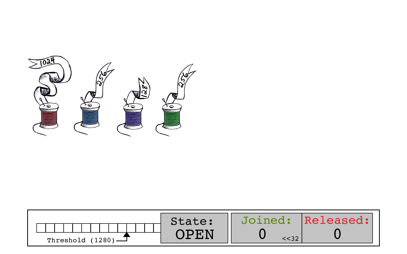 The slot_state int64's JOINED and RELEASED bits are shown as separate numbers here.