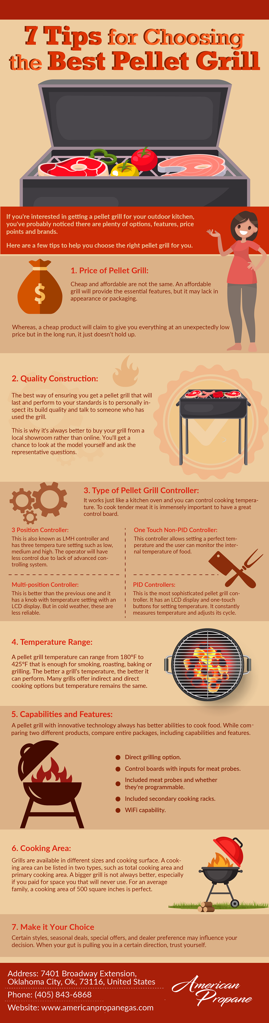 7 Tips for Choosing the Best Pellet Grill.png
