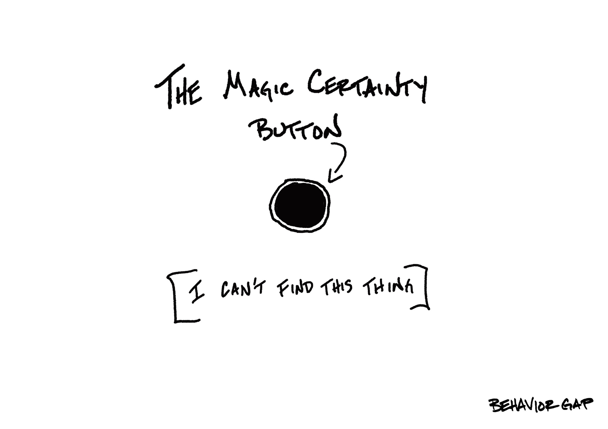 The-certainty-button.jpg