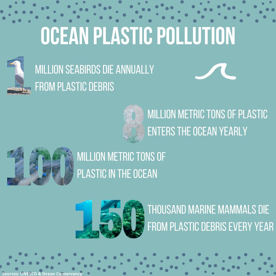 plasticwasteoceanstats.png