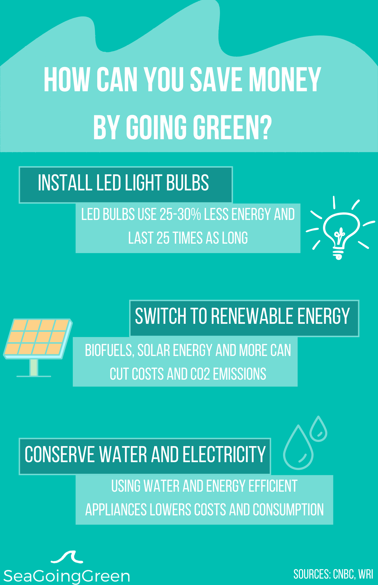 How You Can Save Money By Going Green.png