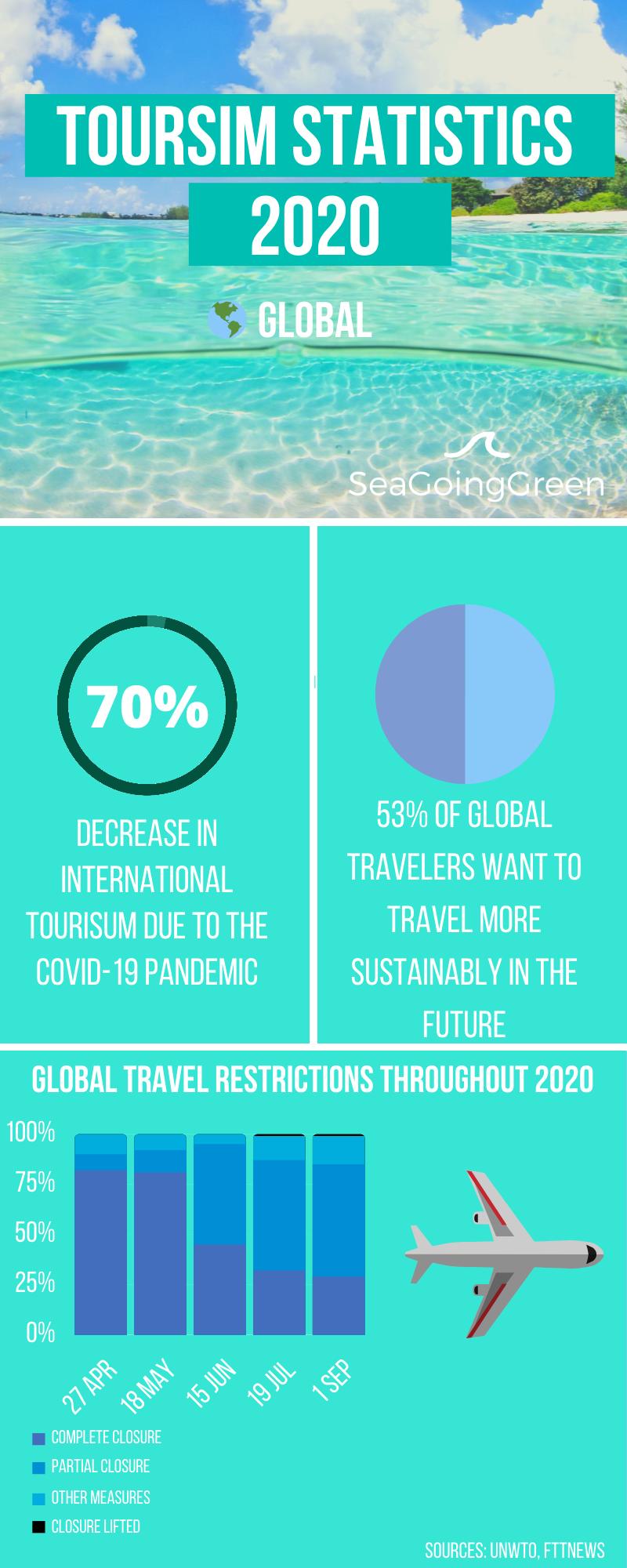 tourismstats2020.png