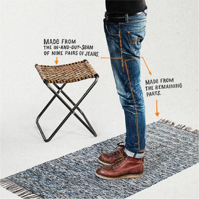 nudie-recycled-jeans.jpg.650x0_q70_crop-smart.jpeg