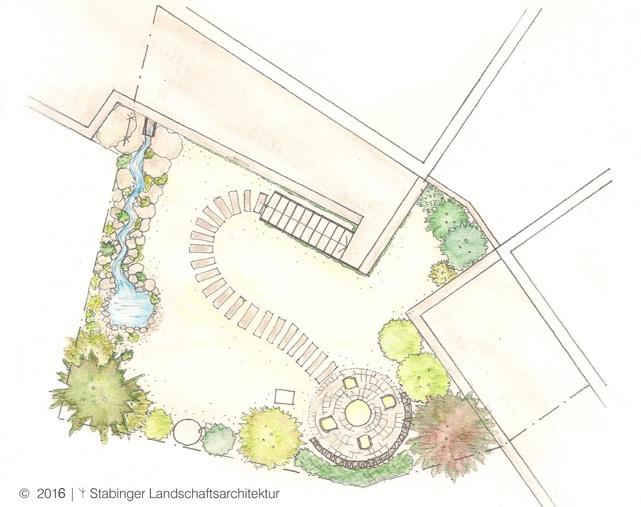 Garten F.    Grundriss, Aquarell    Graz