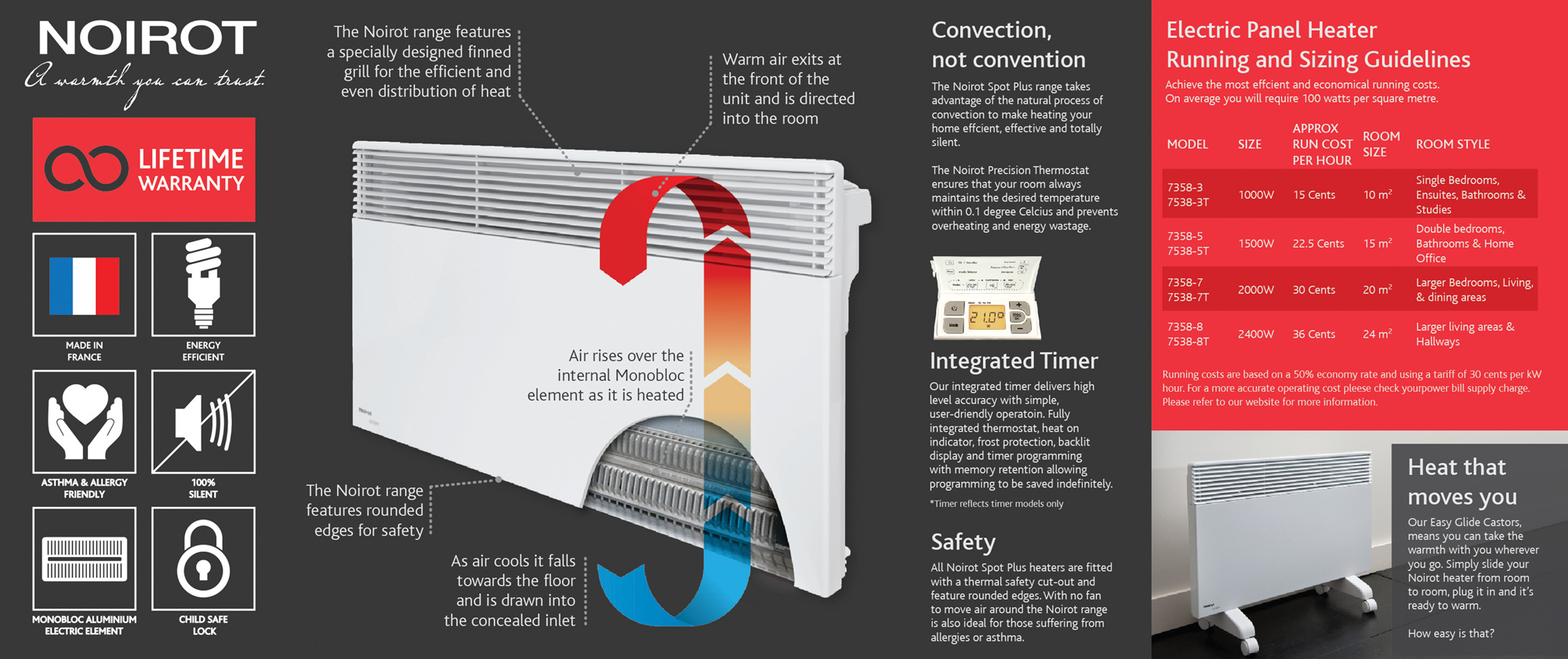 Energy Saving Features of Noirot Heaters -