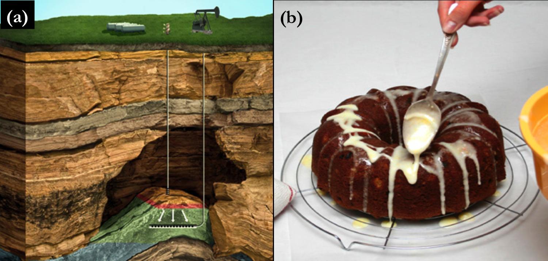 (a) An Underground Carbon Reservoir, (b) Icing on a Cake.