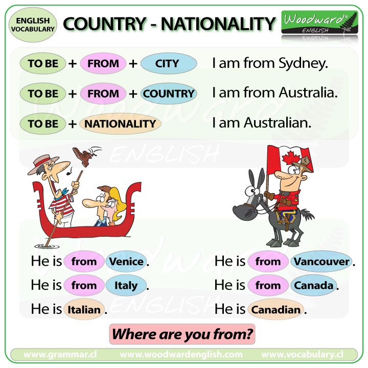 country-nationality-be