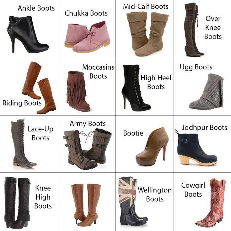 Shoes types of shoes sapatos
