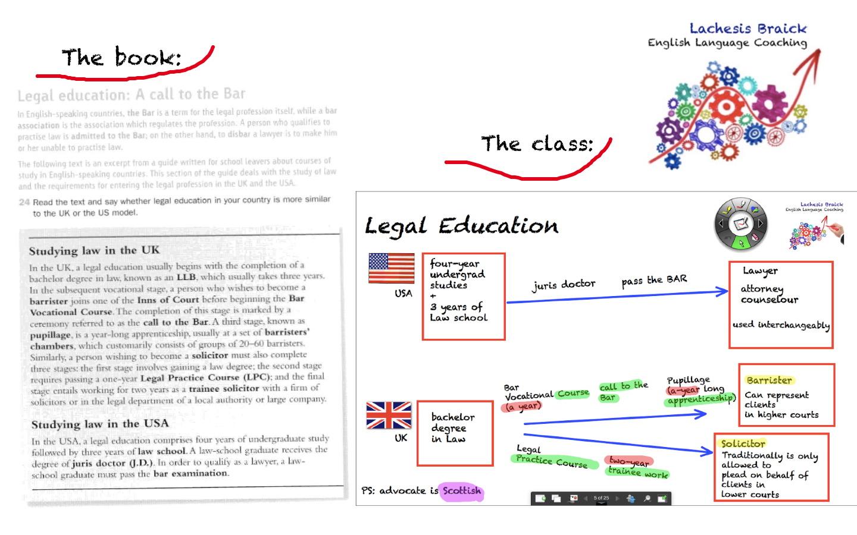 The book, the class ILEC01.JPG