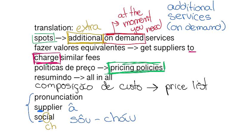 Durante a aula trabalhamos a tradução de terminologia técnica e a forma correta de usar o conteúdo numa apresentação. Todas essas anotações ficam disponíveis para consultar depois da aula.