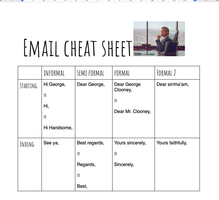 Business English - As diferentes formas de se dirigir a um colega estrangeiro em emails