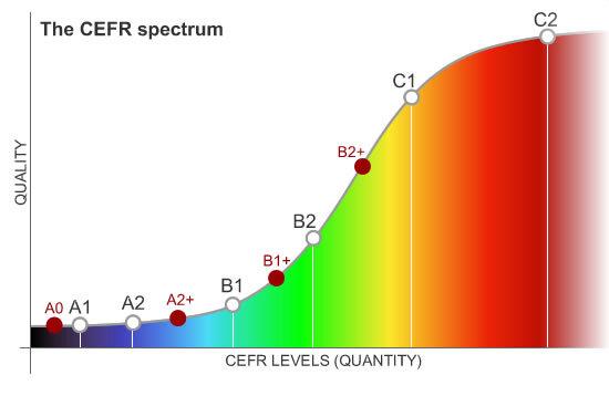 CEFR-jumps-5.jpg