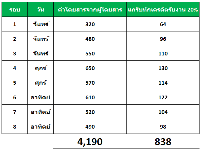 HKT GC w19-1.PNG