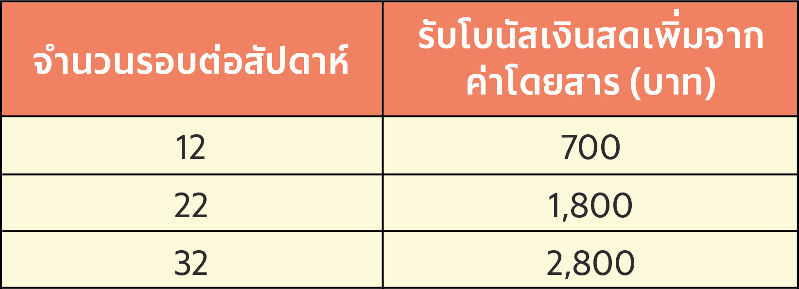 incentive OTC_Incentive 2.jpg