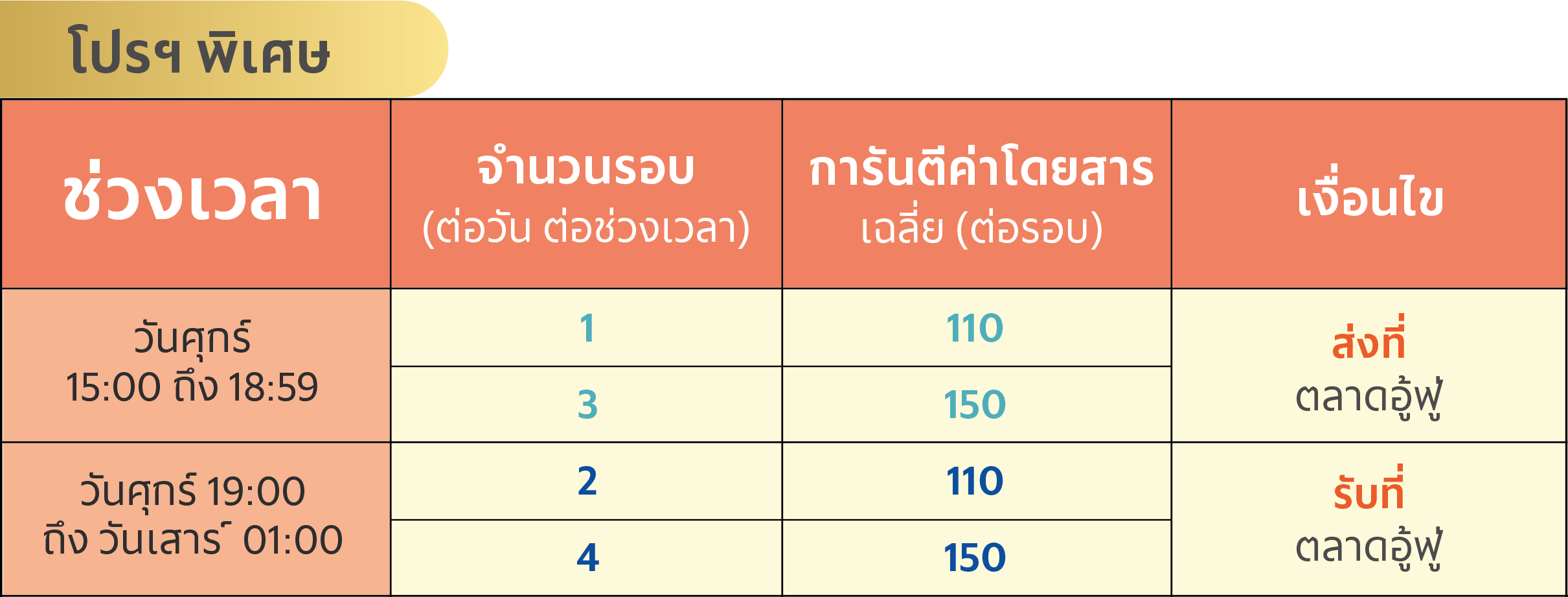 incentive OTC_Incentive 7.jpg