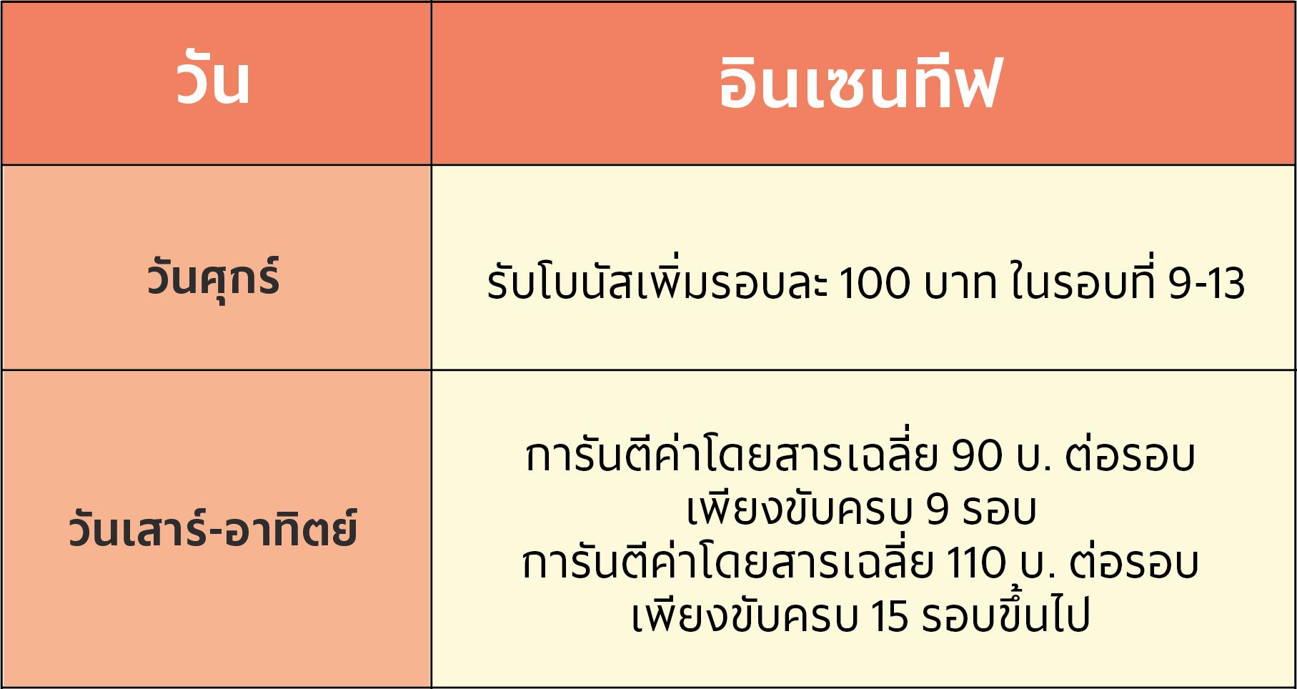 incentive OTC KKC_Incentive 6.jpg