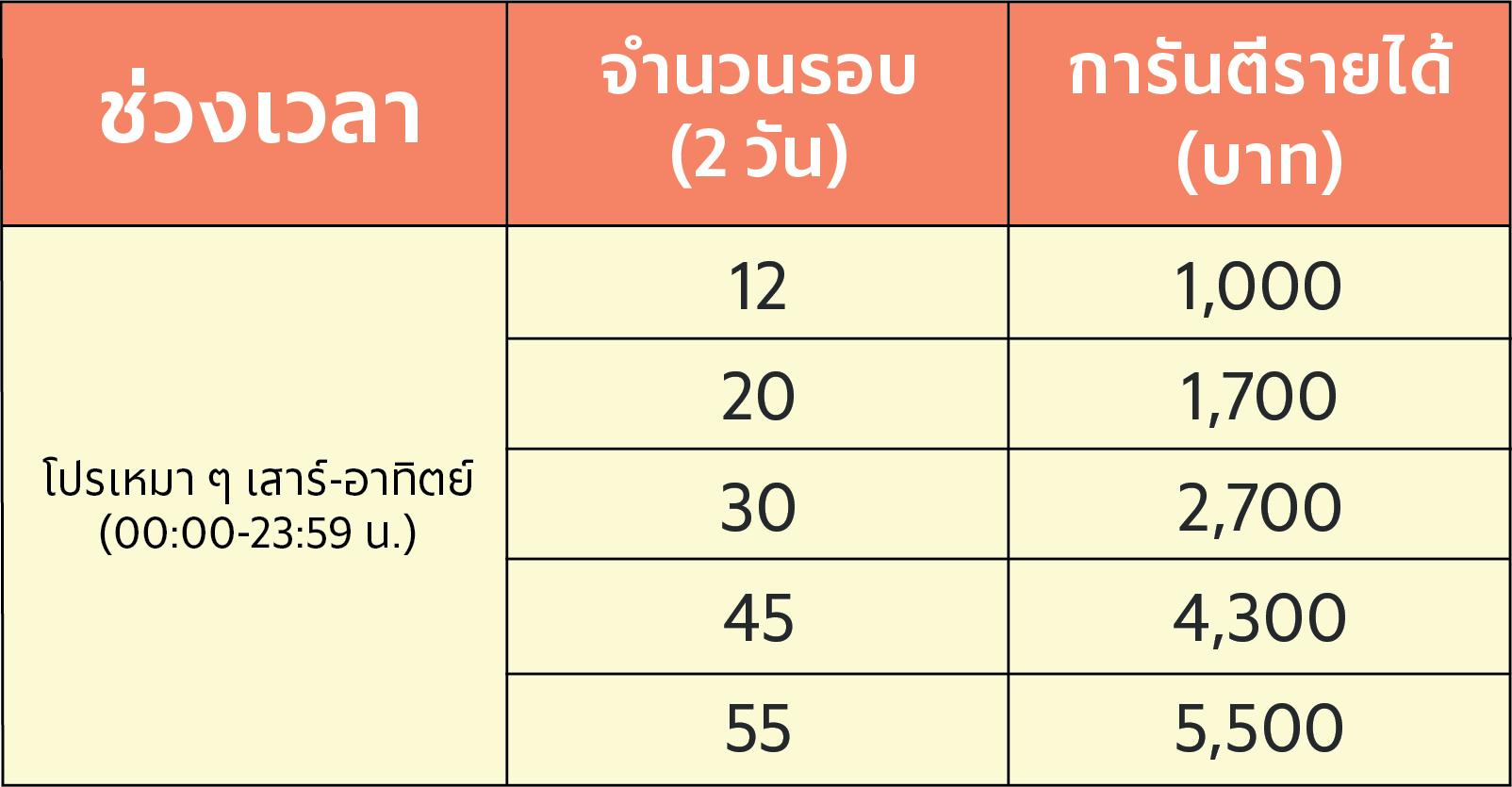 incentive OTC sat-sun_Incentive 15.jpg