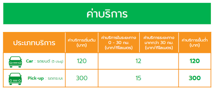 GE-CNX-fare.PNG