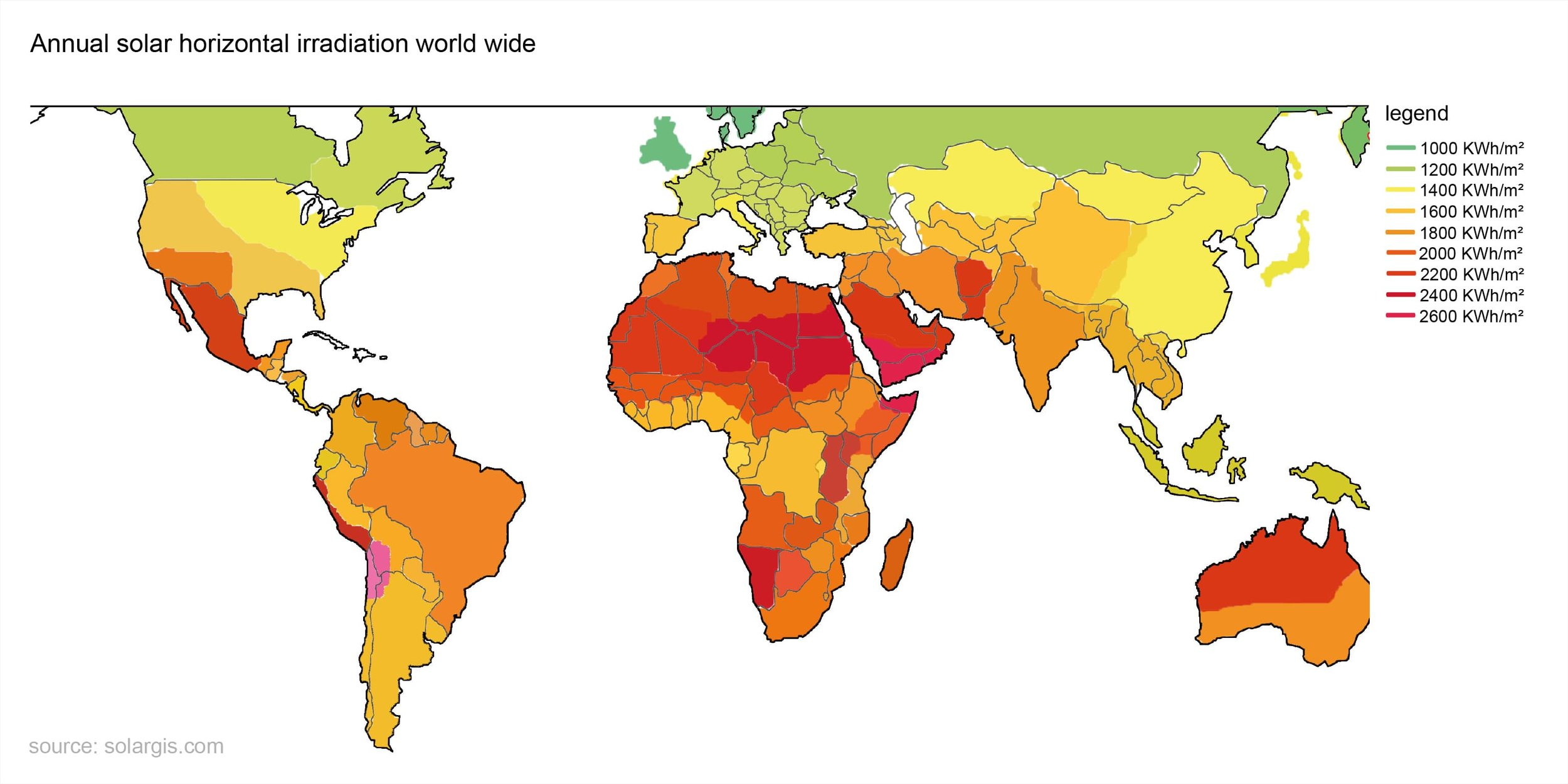 Oman is one of the countries with the highest solar radiation in the world.