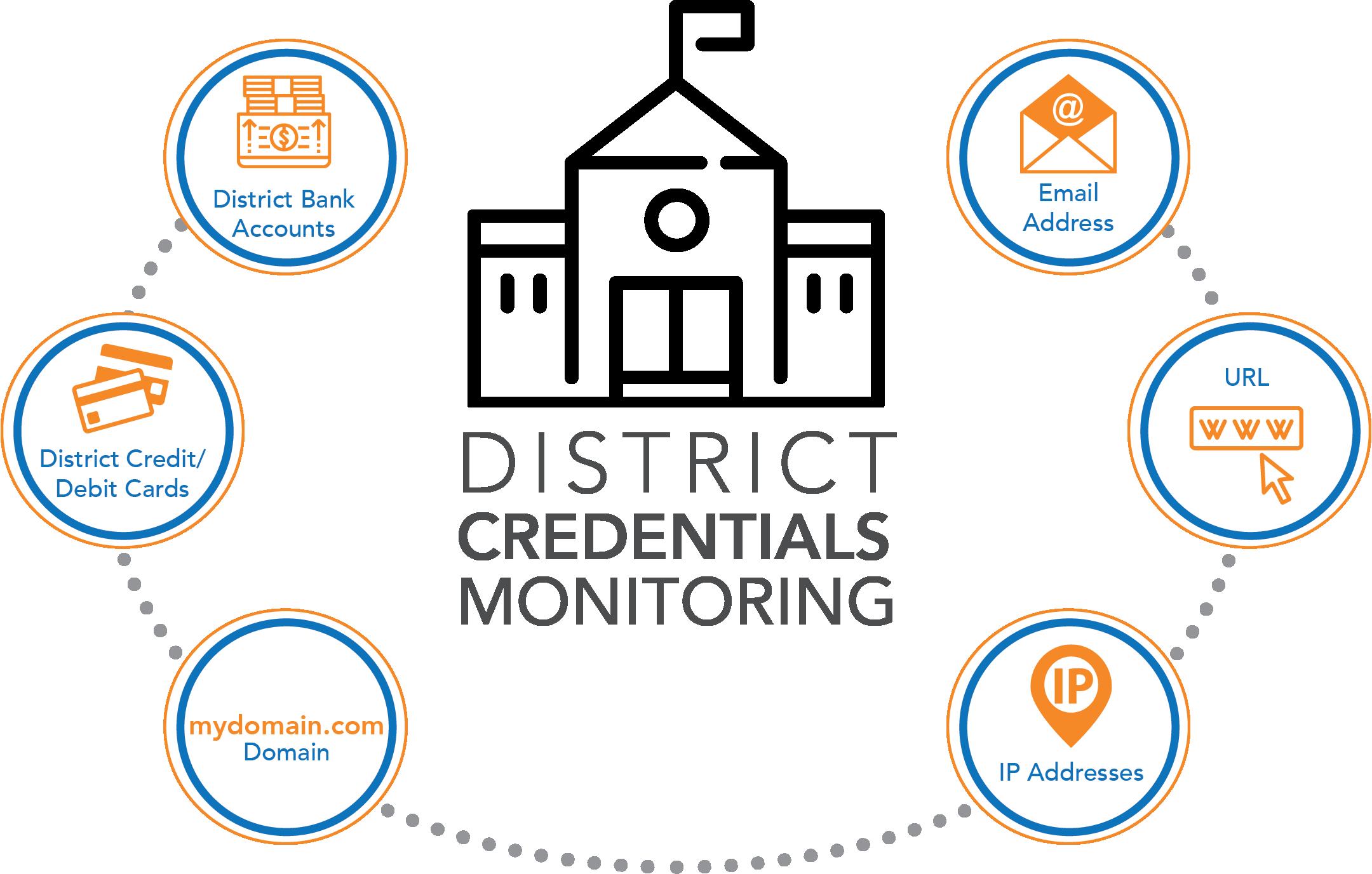 eLock360 district monitoring.png