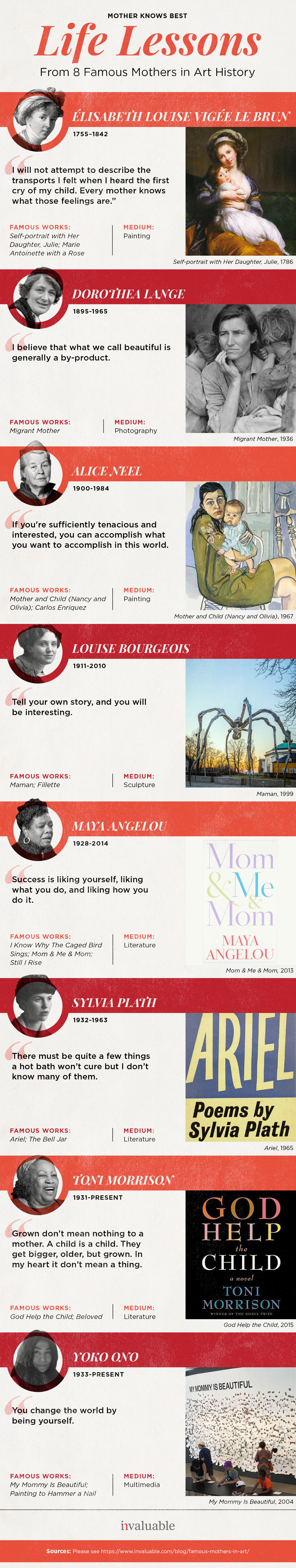 infographic-famous-moms-in-art-history.jpg