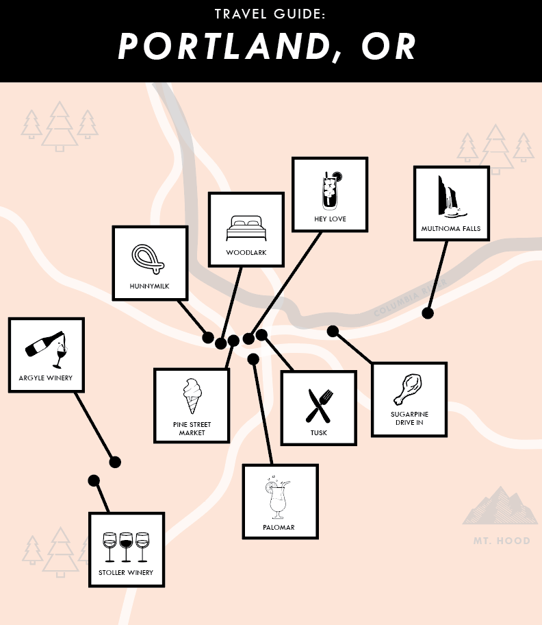 Where to eat, play., and stay in Portland.