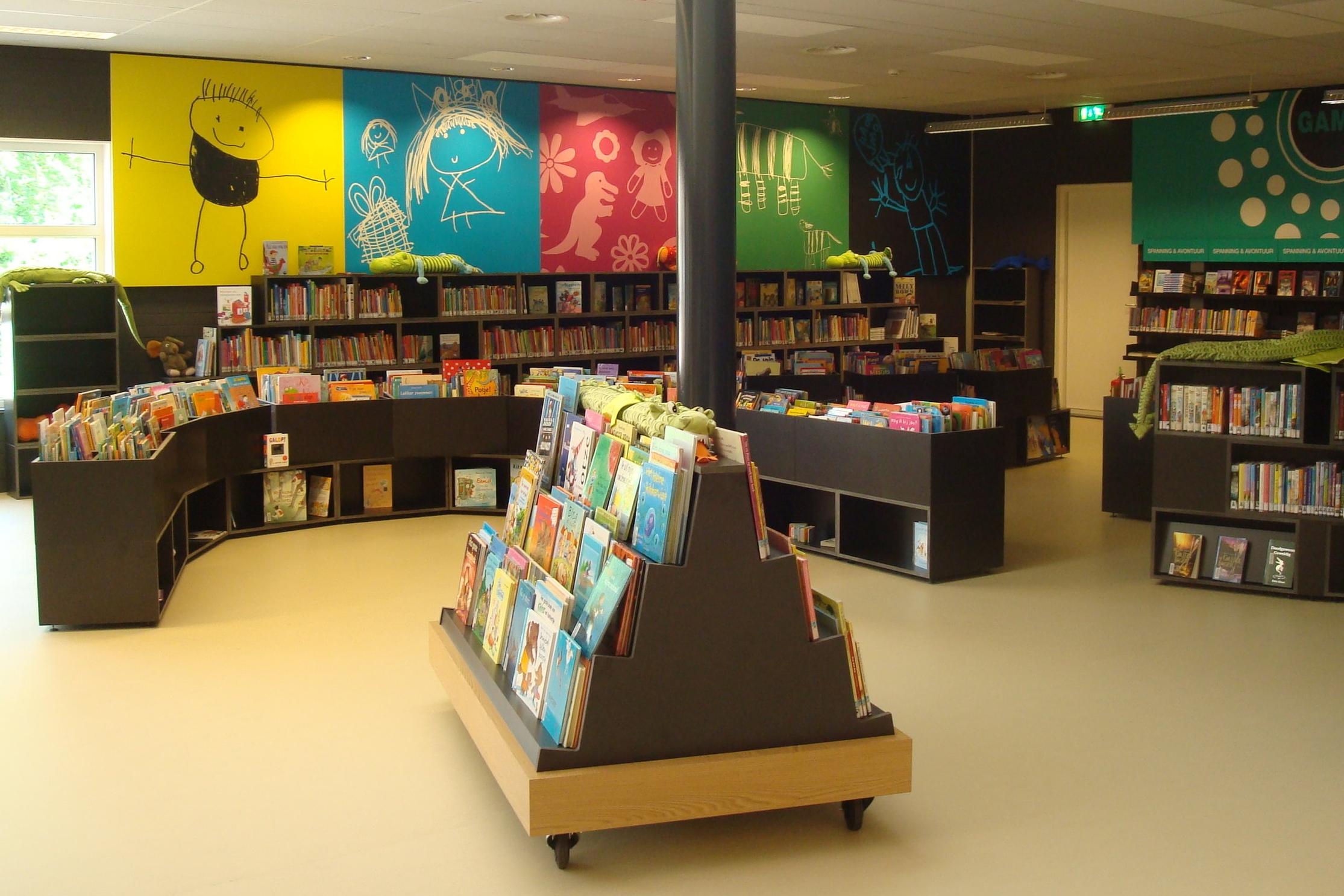 De Bibliotheekformule