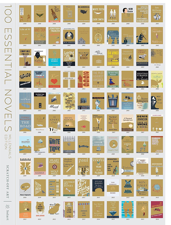 100 essential novels scratch-off poaster.jpg