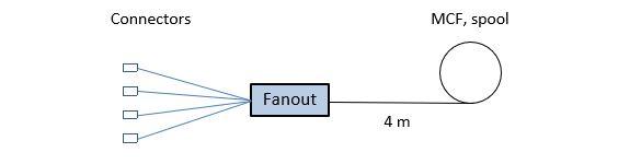 MCFFO_ordering_Example4.2.JPG