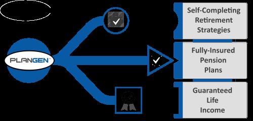 PlanGen-Three-Pronged-Planning