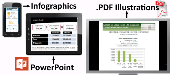PlanGen plan designs are generated into PNG infographics, PDF reports, and PPT presentations