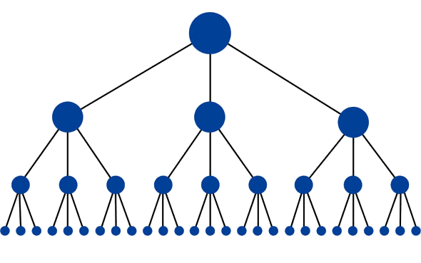 HierarchyPyramid.png