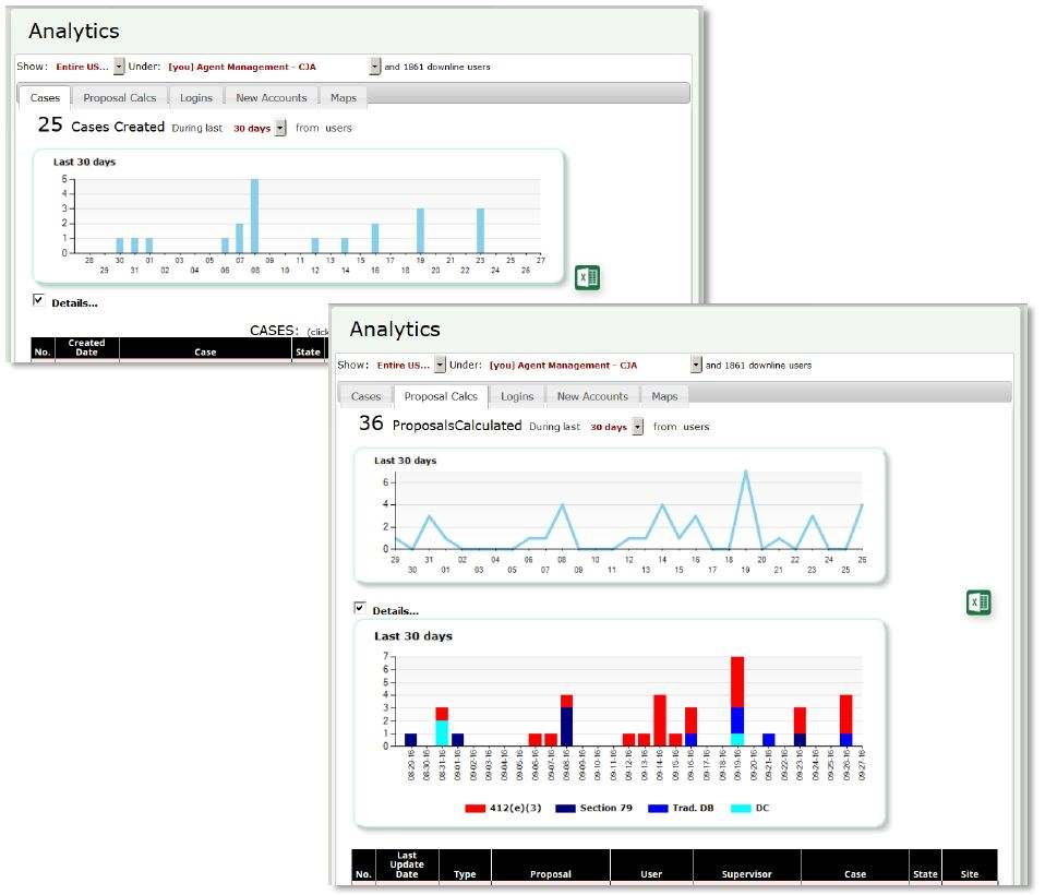 Usage Analytics - Case Statistics By Site and UserProposal Activity By Time PeriodProposal Activity By Type & UserExport data to Excel