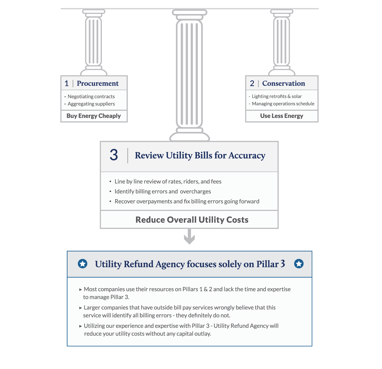 pillars-website-may.png