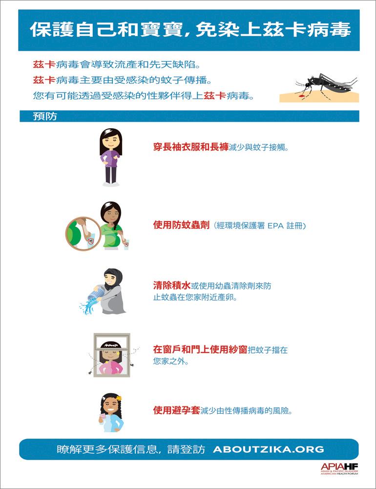 ZIKA_POSTER_CHN_Preview.jpg