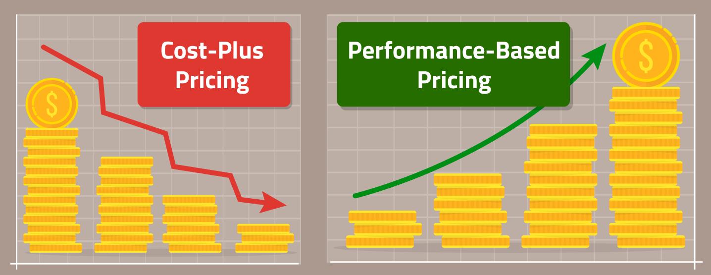 costplus_pricing_blog.png