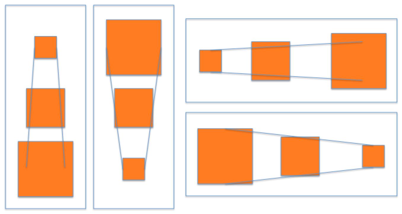 Vertical or Horizontal Framing