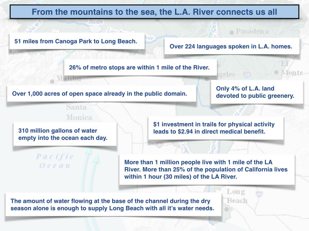 MtS LA River stats slide.jpeg