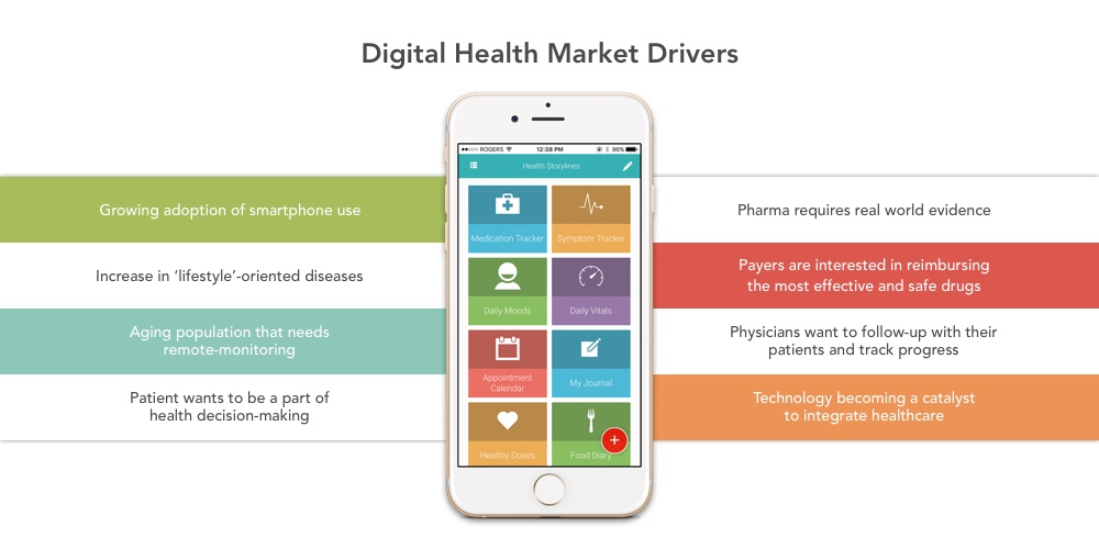 DigitalHealthMarketDriver.jpg