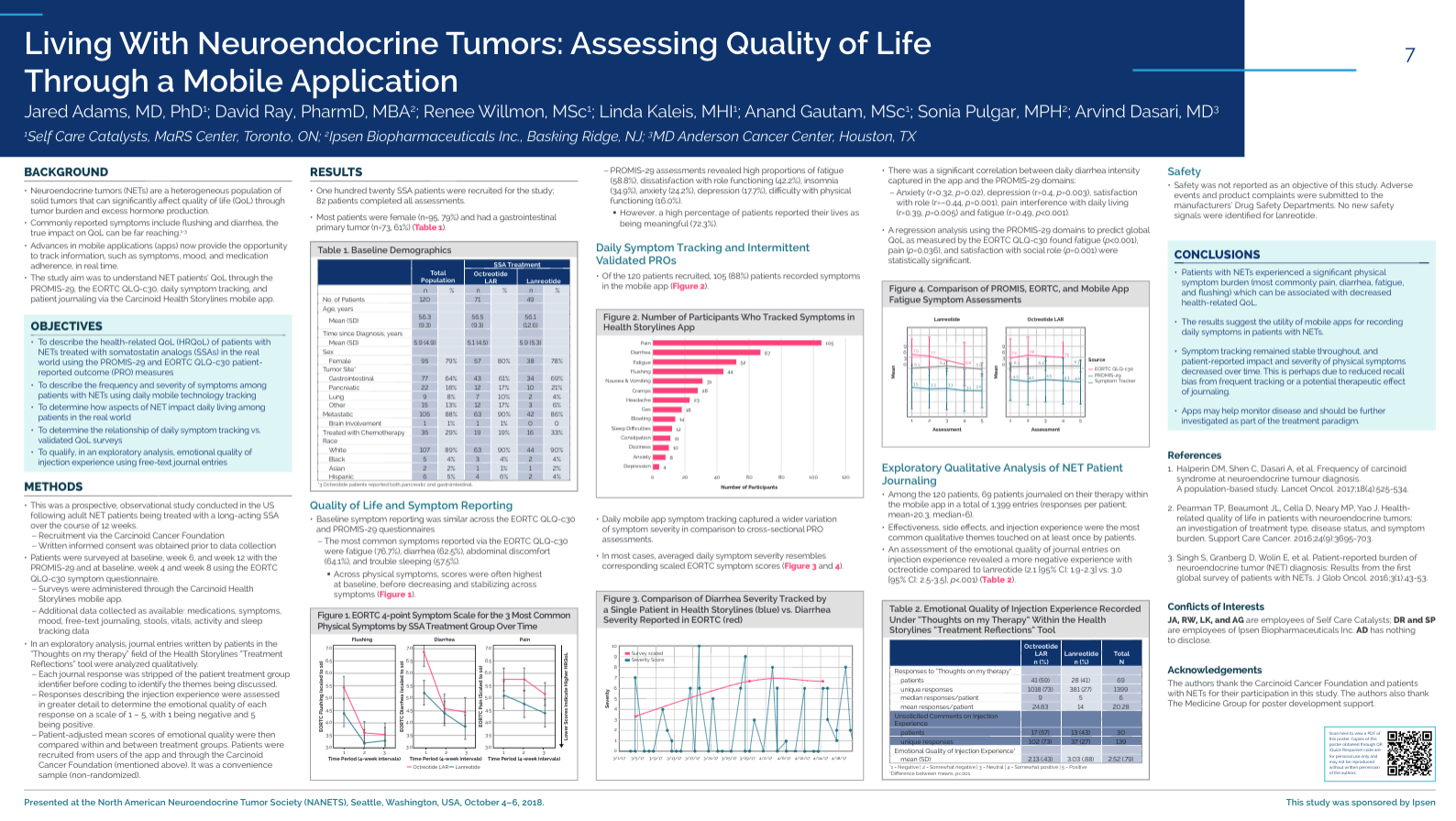 Living with Neuroendocrine Tumors: Assessing Quality fo Life Through a Mobile Application